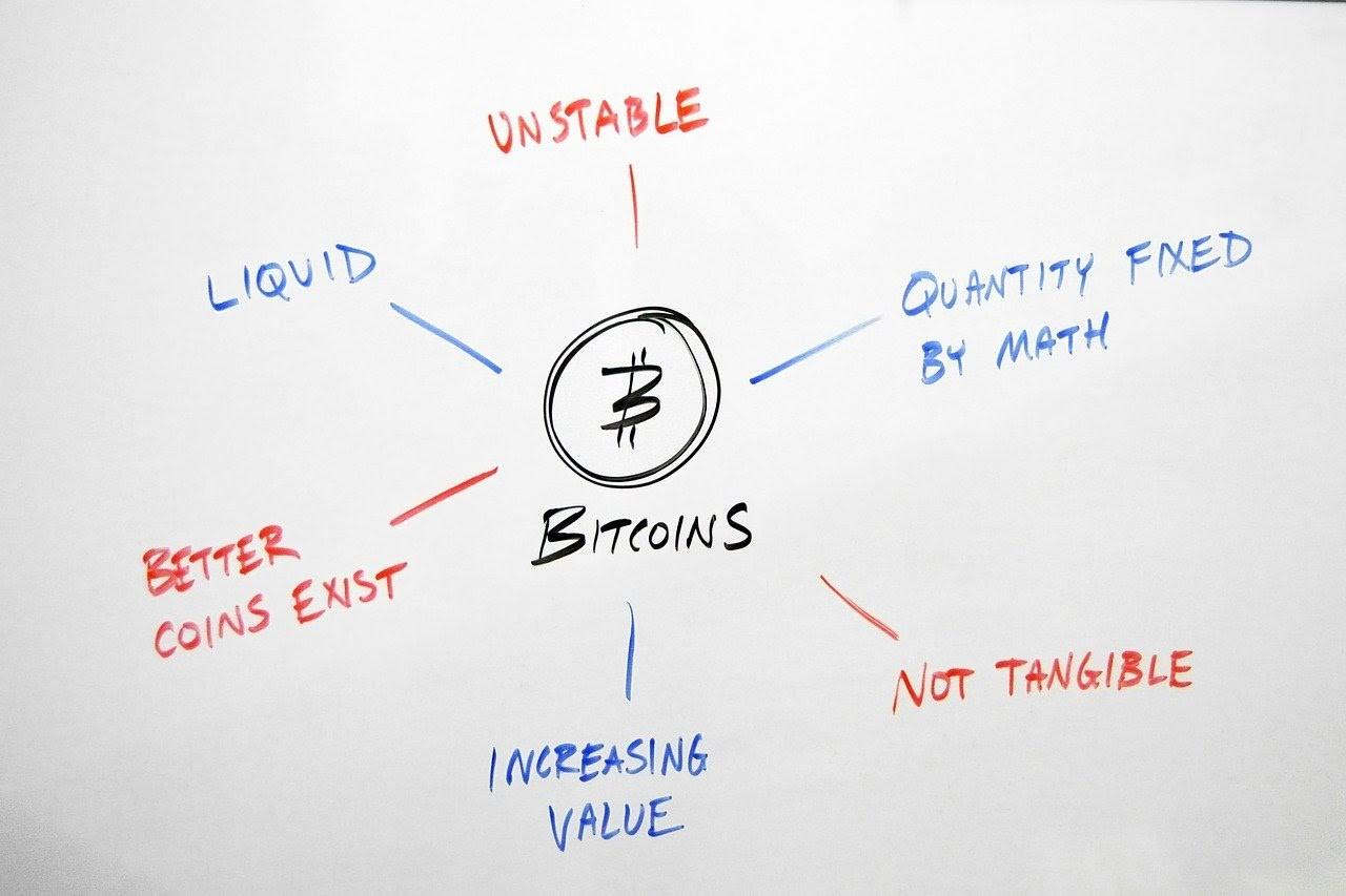 Reading crypto charts