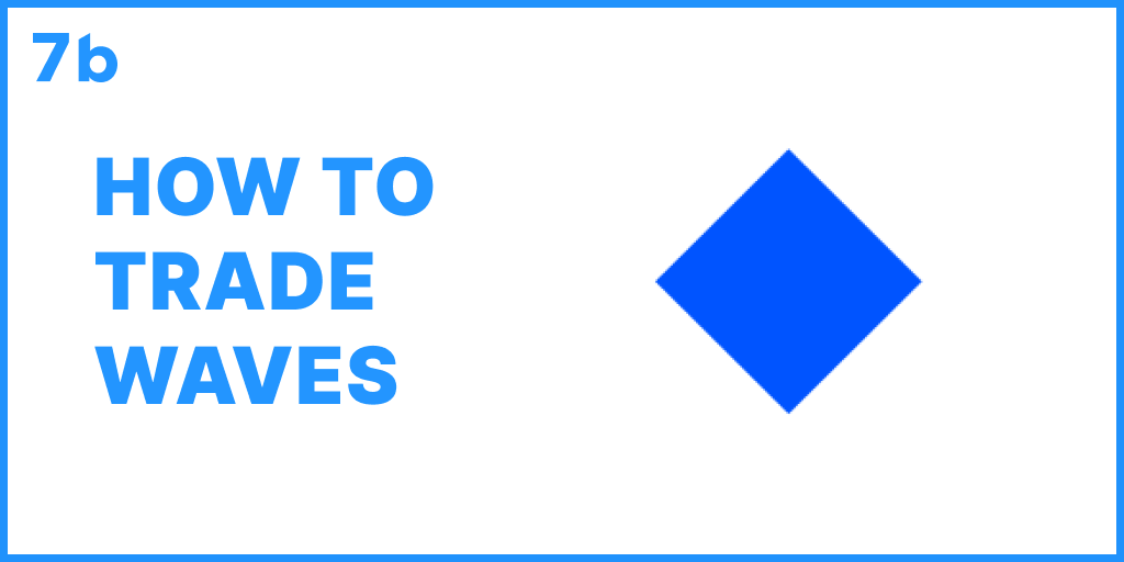 How to trade WAVES